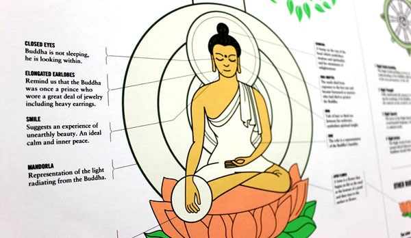 Sitting Buddha 2